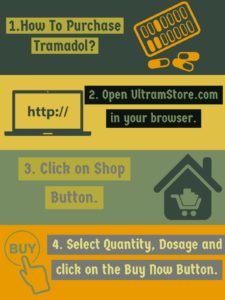 how to purchase tramadol online infographic